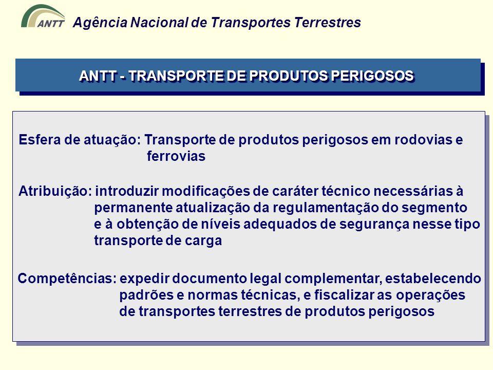Agência Nacional de Transportes Terrestres ANTT - TRANSPORTE DE PRODUTOS PERIGOSOS Esfera de atuação: Transporte de produtos perigosos em rodovias e f
