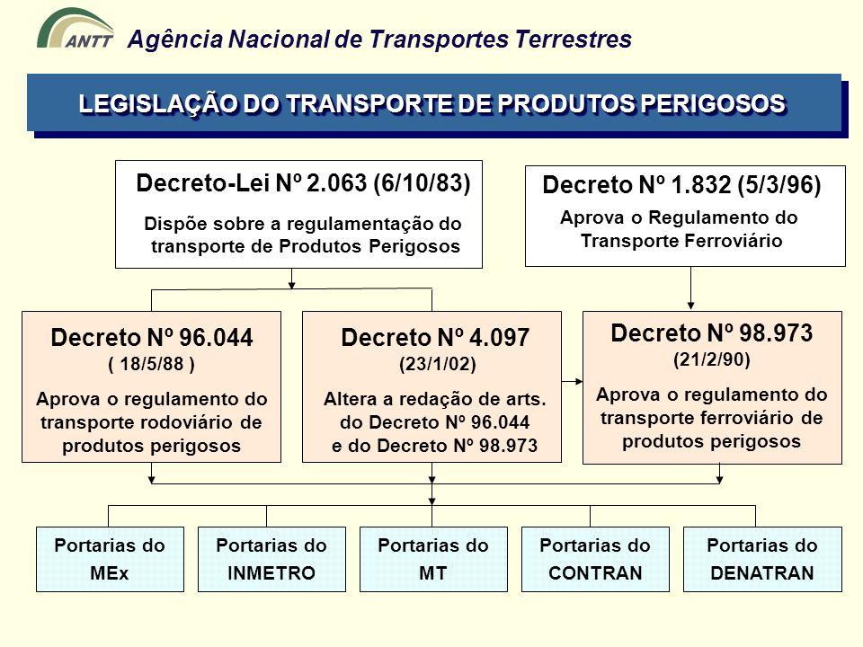 Agência Nacional de Transportes Terrestres Decreto-Lei Nº 2.063 (6/10/83) Dispõe sobre a regulamentação do transporte de Produtos Perigosos Decreto Nº