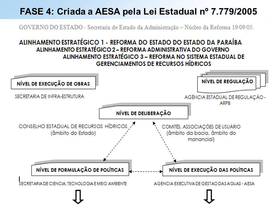 FASE 4: Criada a AESA pela Lei Estadual nº 7.779/2005