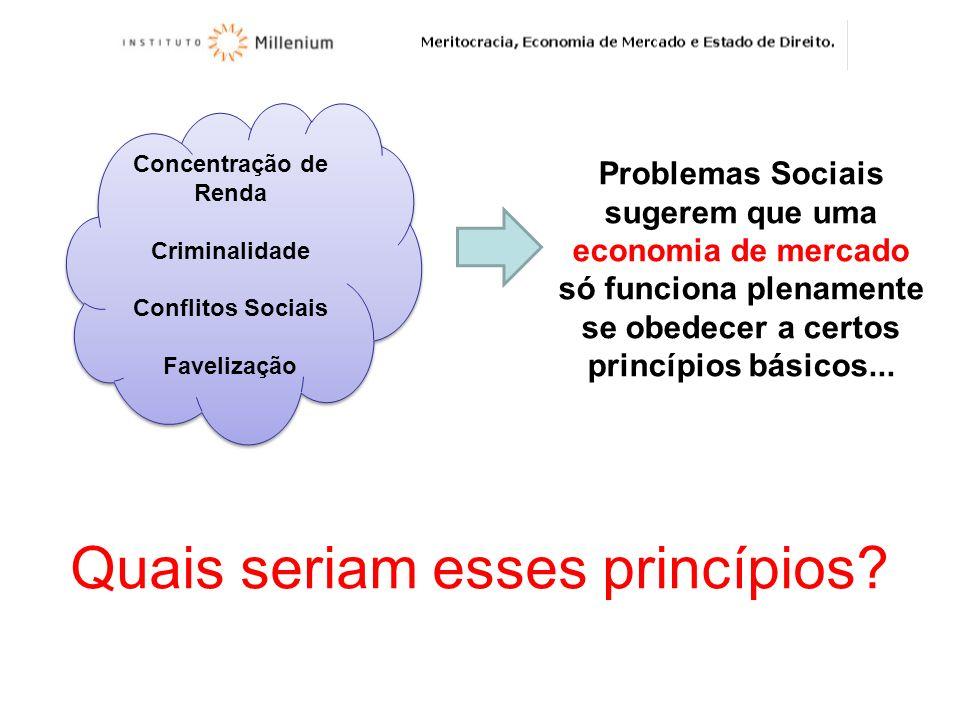 Concentração de Renda Criminalidade Conflitos Sociais Favelização Concentração de Renda Criminalidade Conflitos Sociais Favelização Problemas Sociais