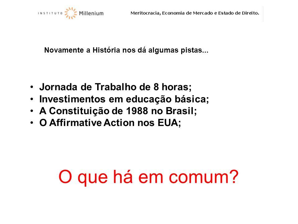 Novamente a História nos dá algumas pistas... Jornada de Trabalho de 8 horas; Investimentos em educação básica; A Constituição de 1988 no Brasil; O Af