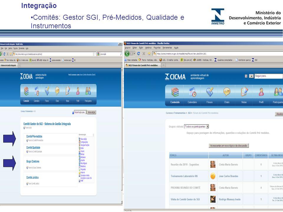 Integração Comitês: Gestor SGI, Pré-Medidos, Qualidade e Instrumentos