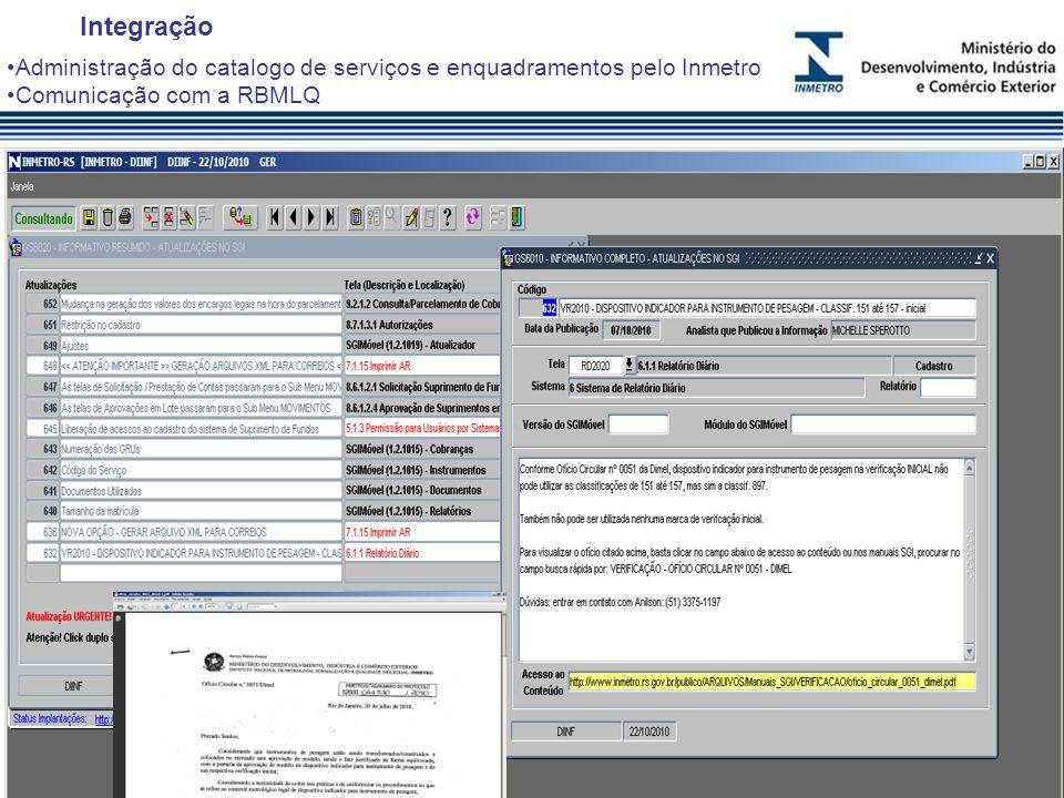 Integração Administração do catalogo de serviços e enquadramentos pelo Inmetro Comunicação com a RBMLQ