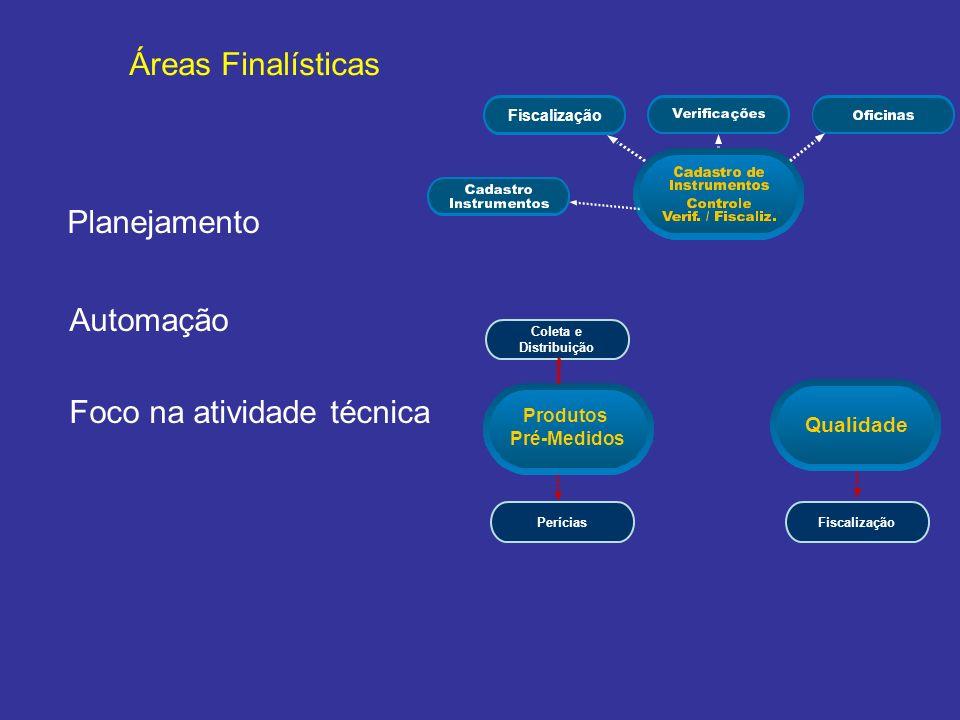 Fiscalização Áreas Finalísticas Planejamento Automação Foco na atividade técnica Coleta e Distribuição Perícias Produtos Pré-Medidos Qualidade Fiscali