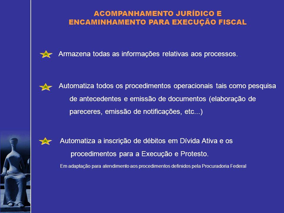 ACOMPANHAMENTO JURÍDICO E ENCAMINHAMENTO PARA EXECUÇÃO FISCAL Armazena todas as informações relativas aos processos. Automatiza todos os procedimentos