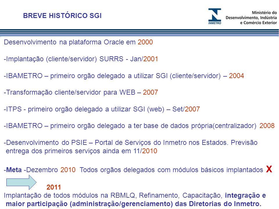 Desenvolvimento na plataforma Oracle em 2000 -Implantação (cliente/servidor) SURRS - Jan/2001 -IBAMETRO – primeiro orgão delegado a utilizar SGI (clie
