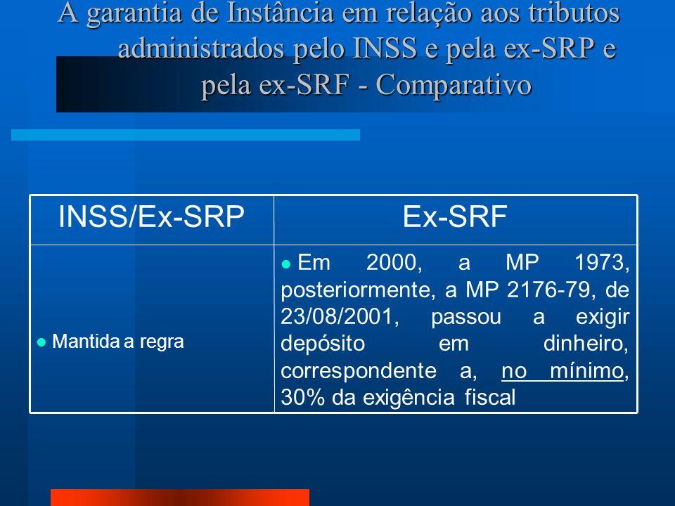 A garantia de Instância em relação aos tributos administrados pelo INSS e pela ex-SRP e pela ex-SRF - Comparativo A garantia de Instância em relação aos tributos administrados pelo INSS e pela ex-SRP e pela ex-SRF - Comparativo Em 2000, a MP 1973, posteriormente, a MP 2176-79, de 23/08/2001, passou a exigir depósito em dinheiro, correspondente a, no mínimo, 30% da exigência fiscal Mantida a regra Ex-SRFINSS/Ex-SRP