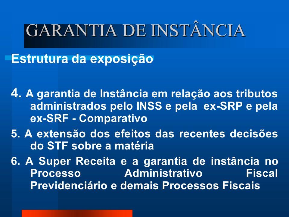 GARANTIA DE INSTÂNCIA Estrutura da exposição 4.