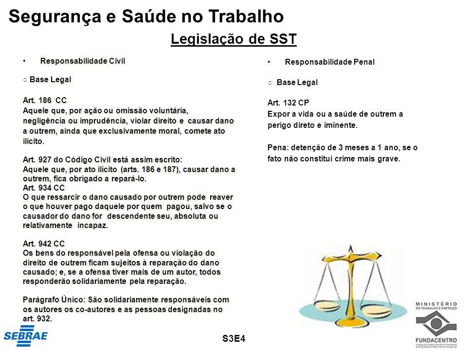 Legislação de SST Responsabilidade Civil Base Legal Art. 186 CC Aquele que, por ação ou omissão voluntária, negligência ou imprudência, violar direito