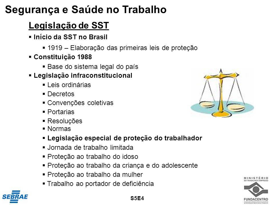 Legislação de SST Início da SST no Brasil 1919 – Elaboração das primeiras leis de proteção Constituição 1988 Base do sistema legal do país Legislação