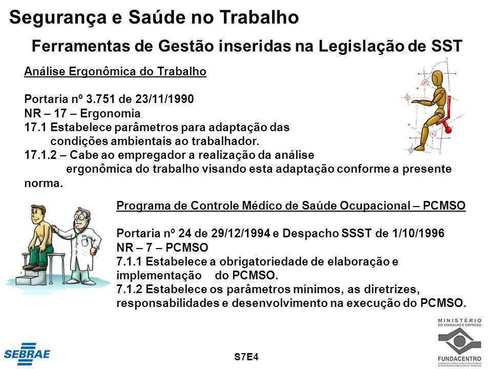 Ferramentas de Gestão inseridas na Legislação de SST Análise Ergonômica do Trabalho Portaria nº 3.751 de 23/11/1990 NR – 17 – Ergonomia 17.1 Estabelec