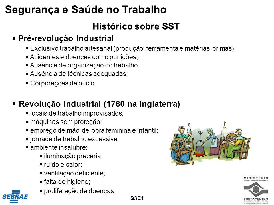 Pré-revolução Industrial Exclusivo trabalho artesanal (produção, ferramenta e matérias-primas); Acidentes e doenças como punições; Ausência de organiz