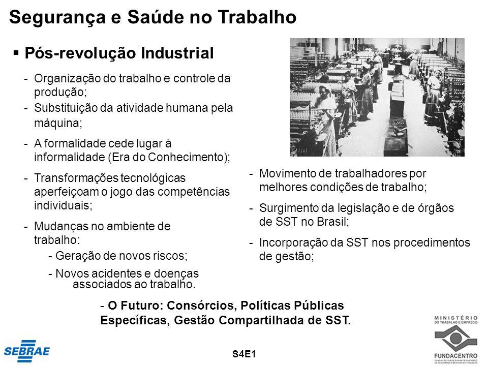 Pós-revolução Industrial - Organização do trabalho e controle da produção; - Substituição da atividade humana pela máquina; - A formalidade cede lugar