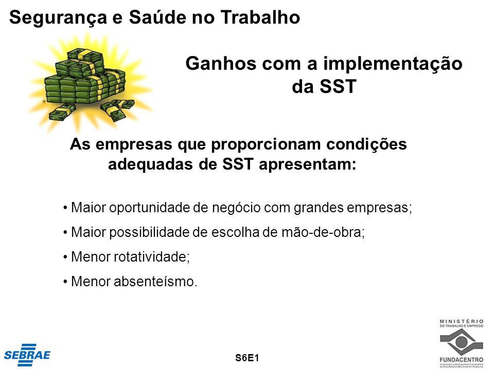 As empresas que não proporcionam condições adequadas de SST apresentam ALTO RISCO DE PERDAS.