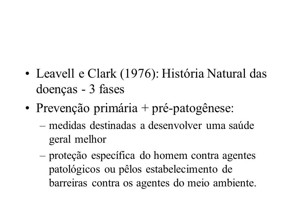 Leavell e Clark (1976): História Natural das doenças - 3 fases Prevenção primária + pré-patogênese: –medidas destinadas a desenvolver uma saúde geral