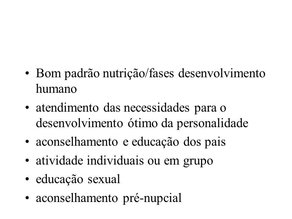 Bom padrão nutrição/fases desenvolvimento humano atendimento das necessidades para o desenvolvimento ótimo da personalidade aconselhamento e educação