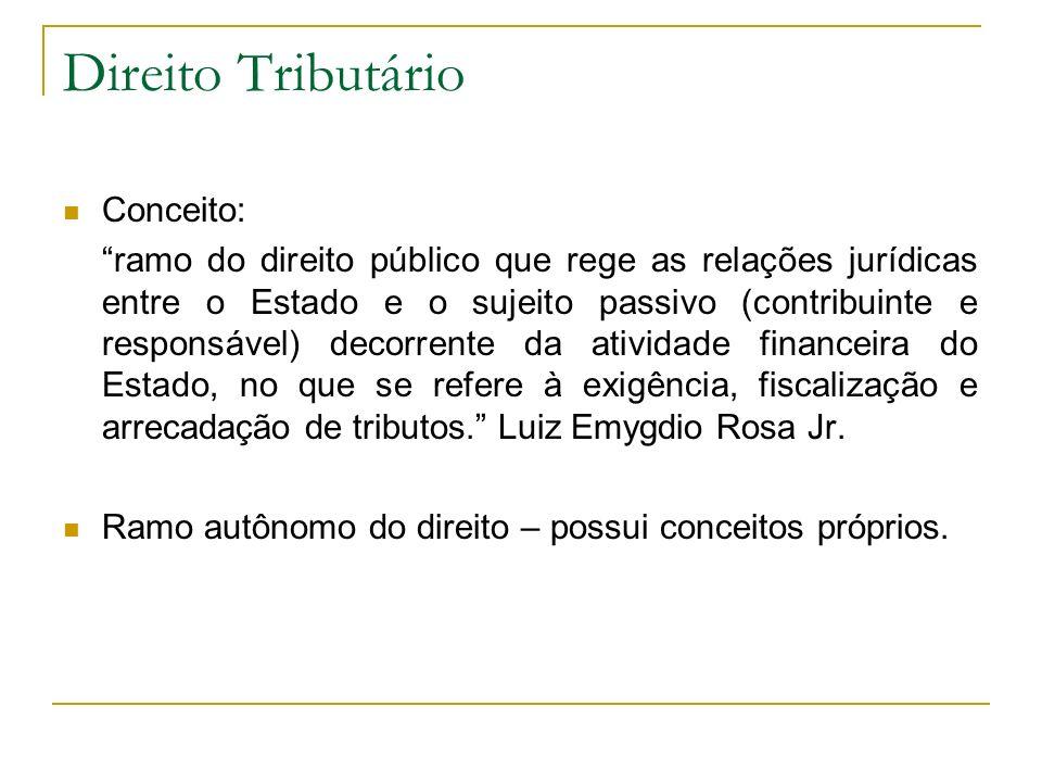 Direito Tributário Conceito: ramo do direito público que rege as relações jurídicas entre o Estado e o sujeito passivo (contribuinte e responsável) de