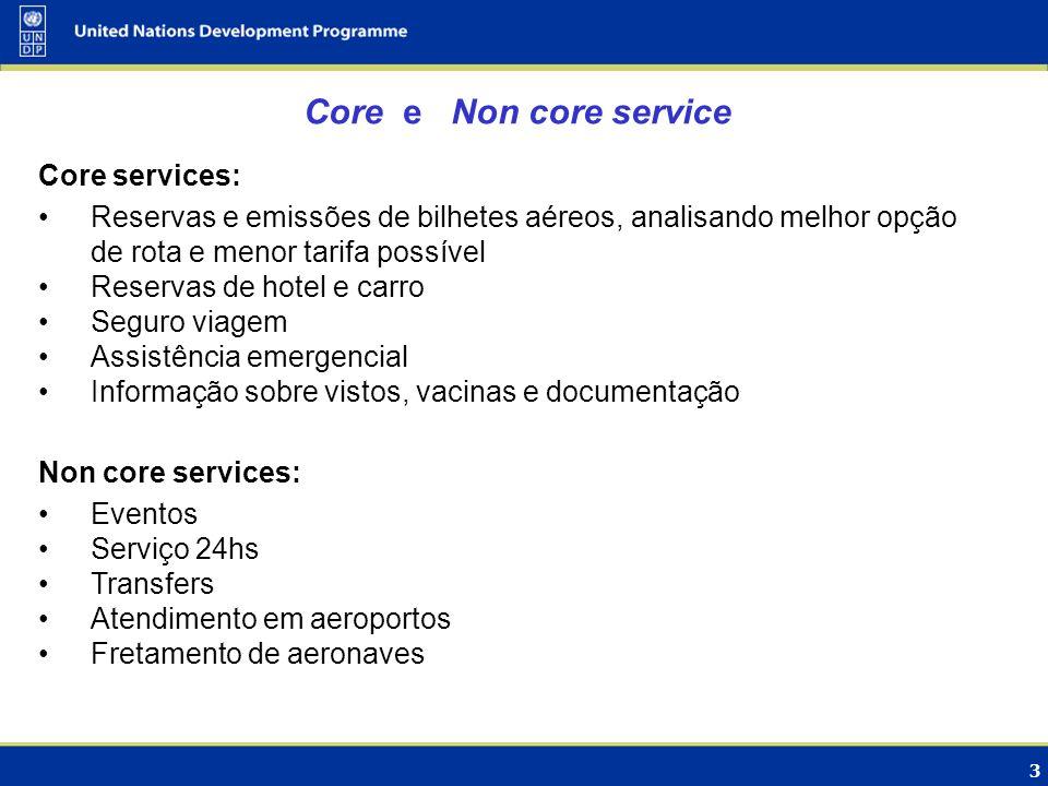 3 Core e Non core service Core services: Reservas e emissões de bilhetes aéreos, analisando melhor opção de rota e menor tarifa possível Reservas de h
