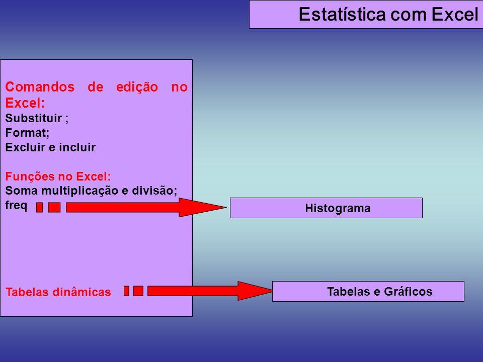 Estatística com Excel Comandos de edição no Excel: Substituir ; Format; Excluir e incluir Funções no Excel: Soma multiplicação e divisão; freq Tabelas