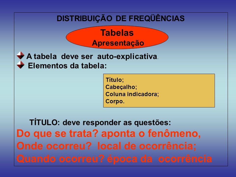 DISTRIBUIÇÃO DE FREQÜÊNCIAS A tabela deve ser auto-explicativa. Elementos da tabela: TÍTULO: deve responder as questões: Do que se trata? aponta o fen