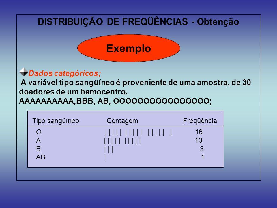 DISTRIBUIÇÃO DE FREQÜÊNCIAS - Obtenção Dados categóricos; A variável tipo sangüíneo é proveniente de uma amostra, de 30 doadores de um hemocentro. AAA