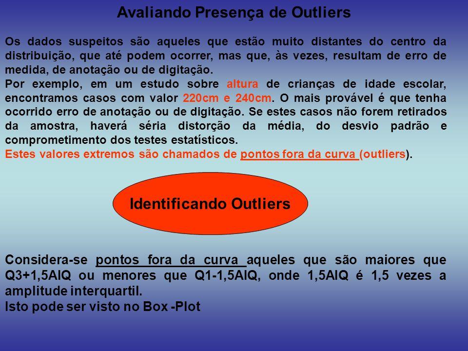 Avaliando Presença de Outliers Os dados suspeitos são aqueles que estão muito distantes do centro da distribuição, que até podem ocorrer, mas que, às