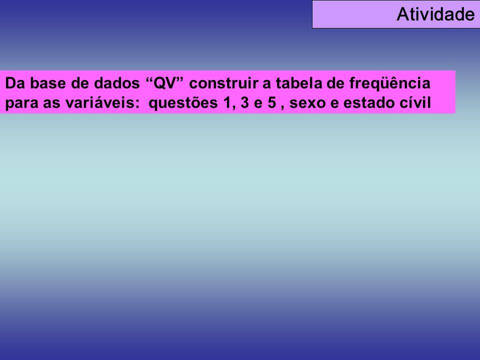 Da base de dados QV construir a tabela de freqüência para as variáveis: questões 1, 3 e 5, sexo e estado cívil Atividade