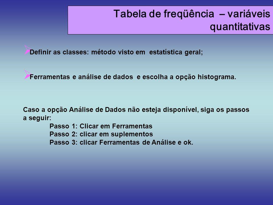 Tabela de freqüência – variáveis quantitativas Definir as classes: método visto em estatística geral; Ferramentas e análise de dados e escolha a opção