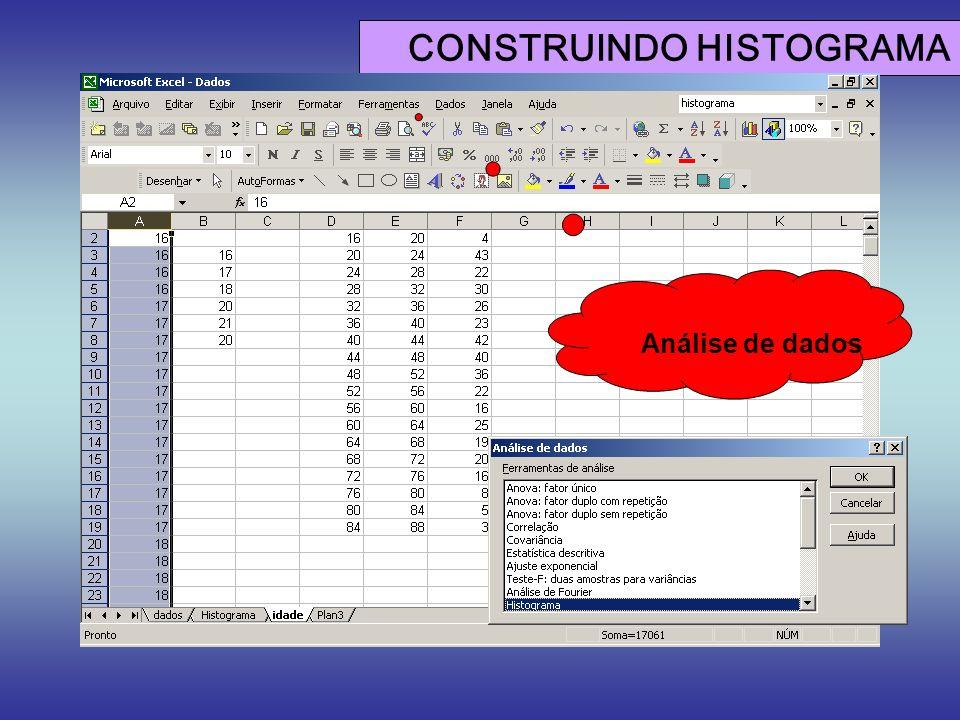CONSTRUINDO HISTOGRAMA Análise de dados