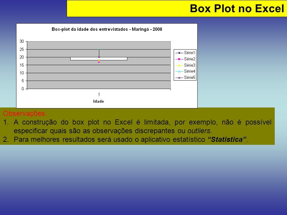 Box Plot no Excel Observações: 1.A construção do box plot no Excel é limitada, por exemplo, não é possível especificar quais são as observações discre
