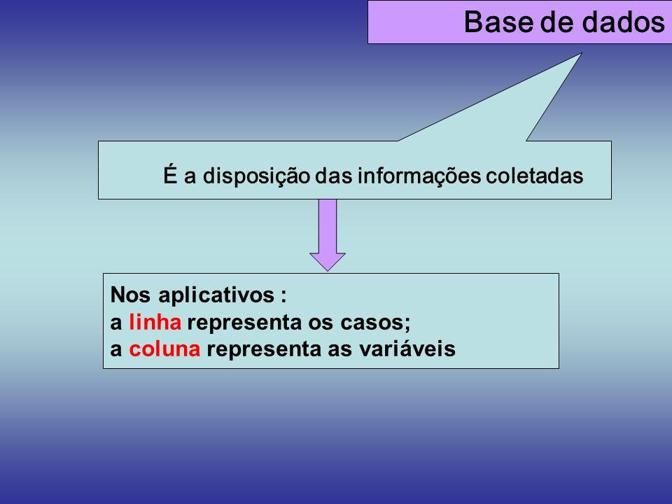 Base de dados É a disposição das informações coletadas Nos aplicativos : a linha representa os casos; a coluna representa as variáveis