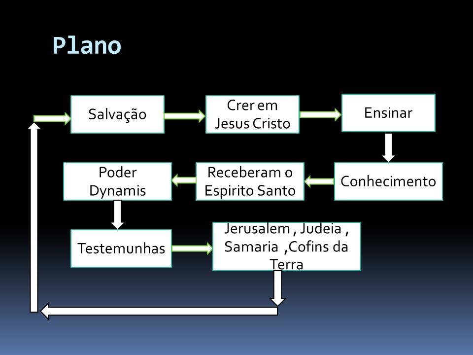 Objetivo Atos 16,31 E eles disseram : Crê no Senhor Jesus Cristo e serás salvo, tu e a tua casa