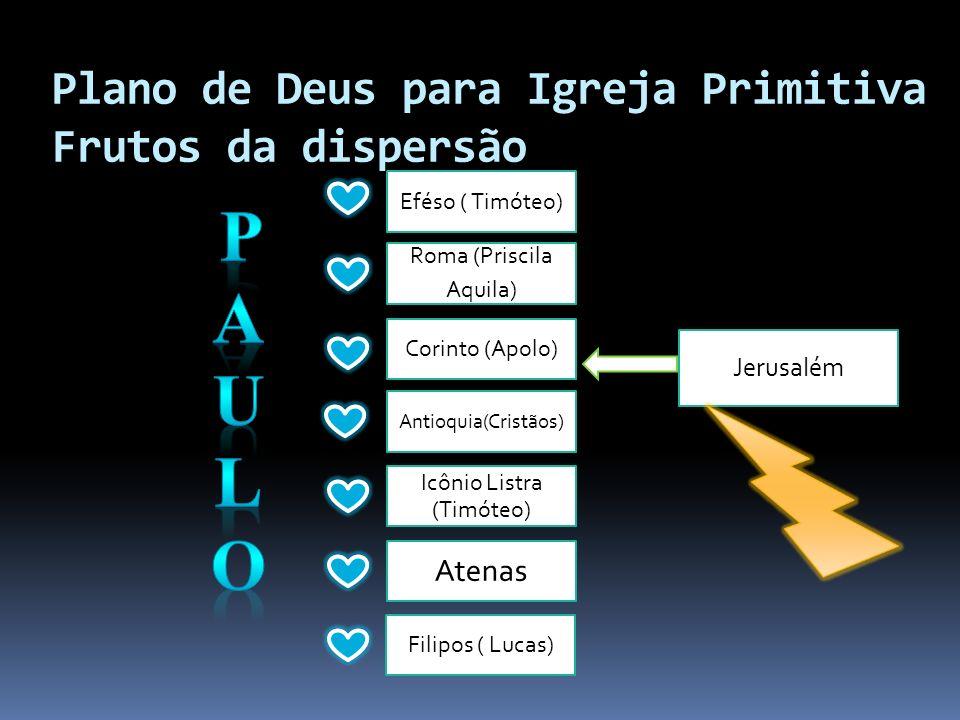 Plano de Deus para Igreja Primitiva Frutos da dispersão Eféso Jerusalém Roma Corinto Antioquia Iconio Listra Atenas Filipos