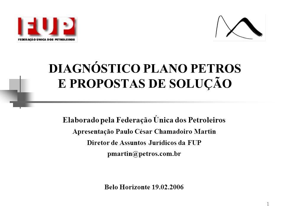 DIAGNÓSTICO PLANO PETROS E PROPOSTAS DE SOLUÇÃO 28 Principais Problemas do Plano Petros VII.