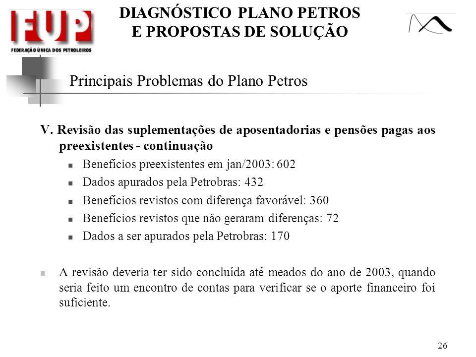 DIAGNÓSTICO PLANO PETROS E PROPOSTAS DE SOLUÇÃO 26 Principais Problemas do Plano Petros V. Revisão das suplementações de aposentadorias e pensões paga