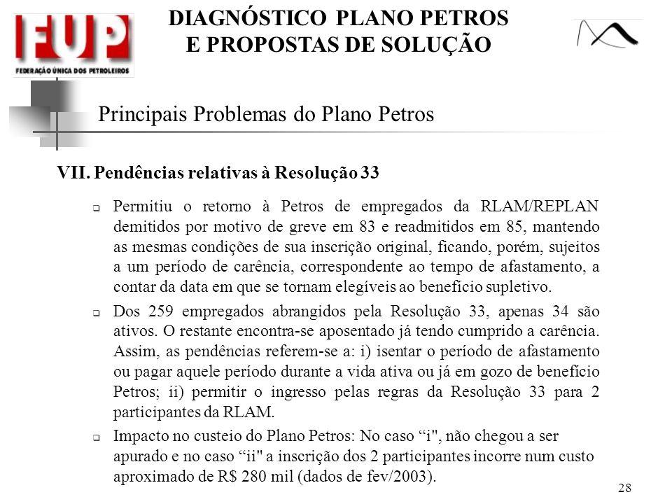 DIAGNÓSTICO PLANO PETROS E PROPOSTAS DE SOLUÇÃO 28 Principais Problemas do Plano Petros VII. Pendências relativas à Resolução 33 Permitiu o retorno à