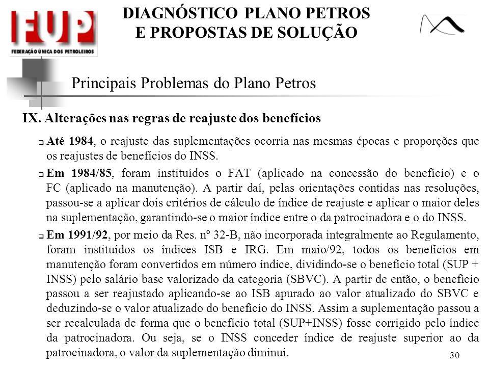 DIAGNÓSTICO PLANO PETROS E PROPOSTAS DE SOLUÇÃO 30 Principais Problemas do Plano Petros IX. Alterações nas regras de reajuste dos benefícios Até 1984,