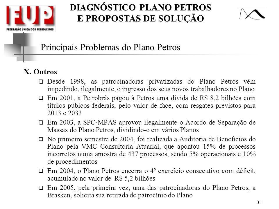 DIAGNÓSTICO PLANO PETROS E PROPOSTAS DE SOLUÇÃO 31 Principais Problemas do Plano Petros X. Outros Desde 1998, as patrocinadoras privatizadas do Plano