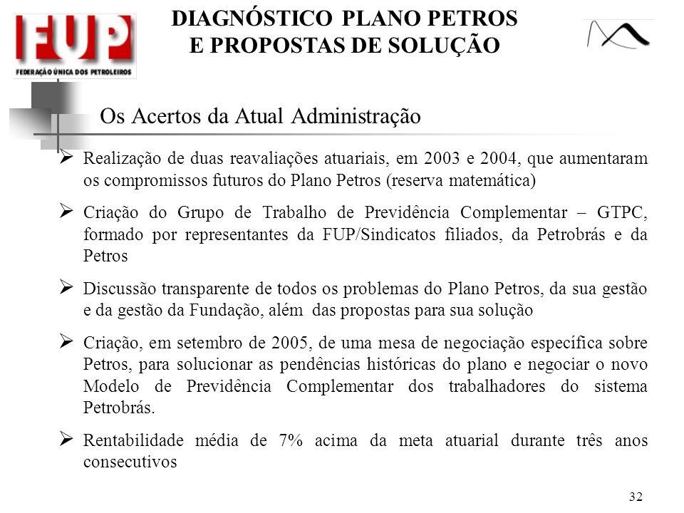 DIAGNÓSTICO PLANO PETROS E PROPOSTAS DE SOLUÇÃO 32 Os Acertos da Atual Administração Realização de duas reavaliações atuariais, em 2003 e 2004, que au