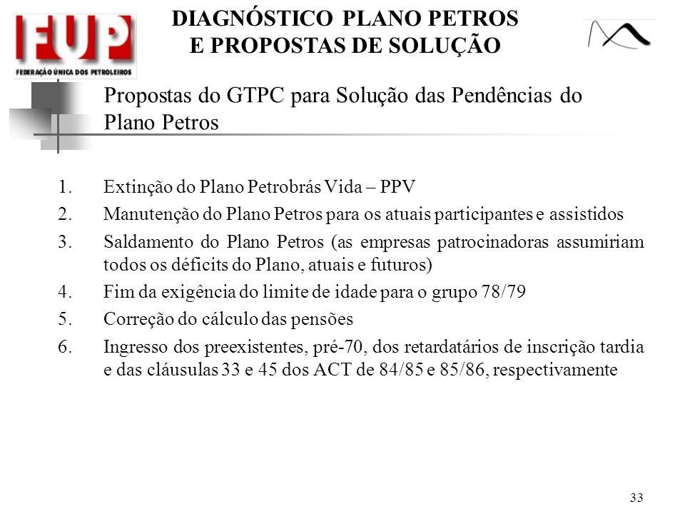 DIAGNÓSTICO PLANO PETROS E PROPOSTAS DE SOLUÇÃO 33 Propostas do GTPC para Solução das Pendências do Plano Petros 1.Extinção do Plano Petrobrás Vida –