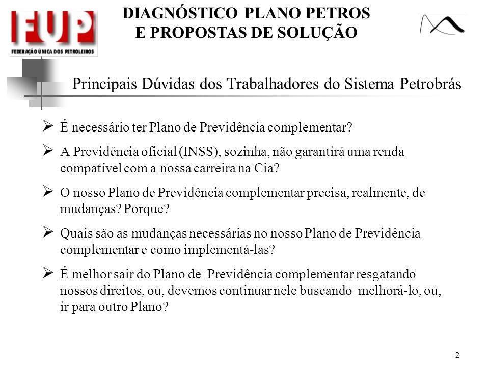 DIAGNÓSTICO PLANO PETROS E PROPOSTAS DE SOLUÇÃO 2 Principais Dúvidas dos Trabalhadores do Sistema Petrobrás É necessário ter Plano de Previdência comp
