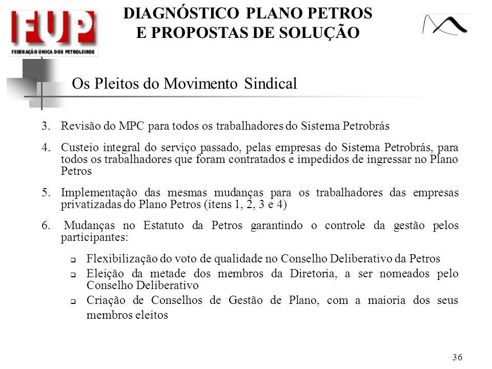 DIAGNÓSTICO PLANO PETROS E PROPOSTAS DE SOLUÇÃO 36 Os Pleitos do Movimento Sindical 3.Revisão do MPC para todos os trabalhadores do Sistema Petrobrás