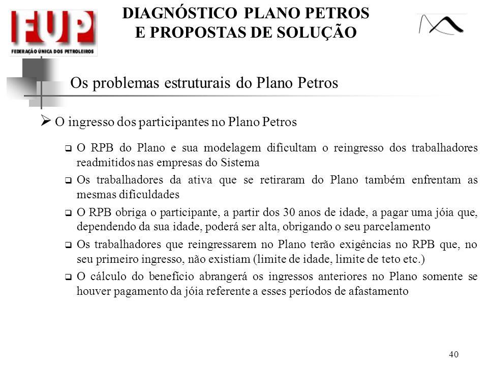 DIAGNÓSTICO PLANO PETROS E PROPOSTAS DE SOLUÇÃO Os problemas estruturais do Plano Petros O ingresso dos participantes no Plano Petros O RPB do Plano e