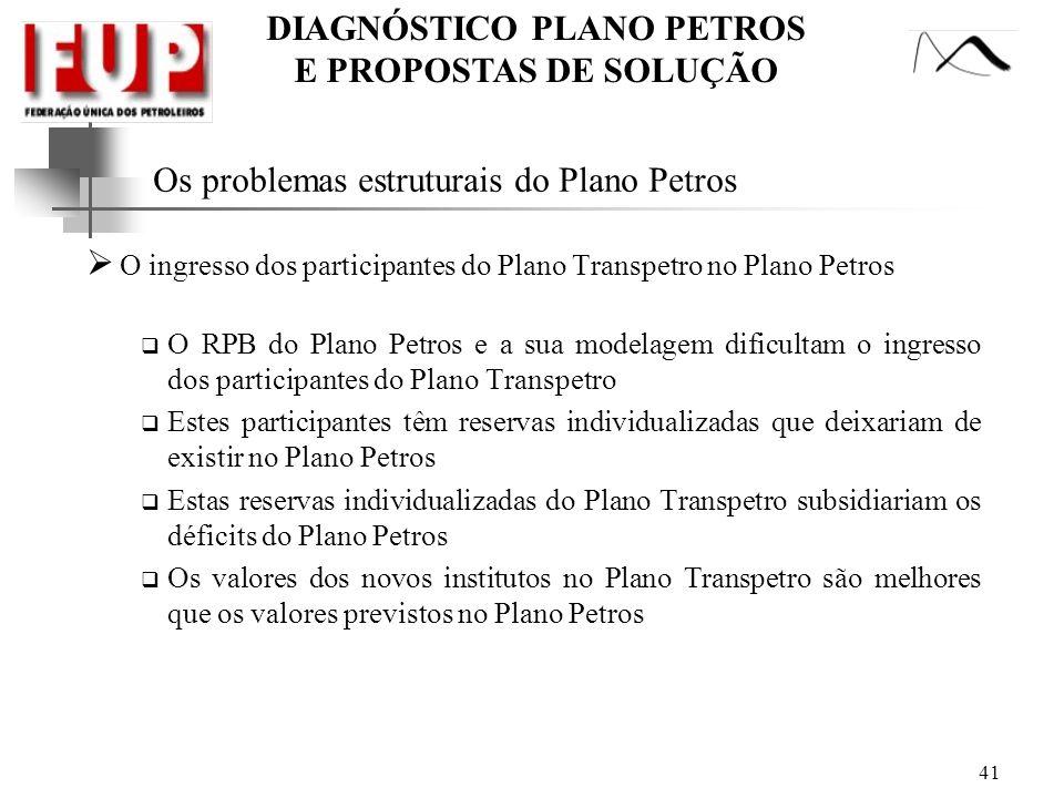 DIAGNÓSTICO PLANO PETROS E PROPOSTAS DE SOLUÇÃO Os problemas estruturais do Plano Petros O ingresso dos participantes do Plano Transpetro no Plano Pet