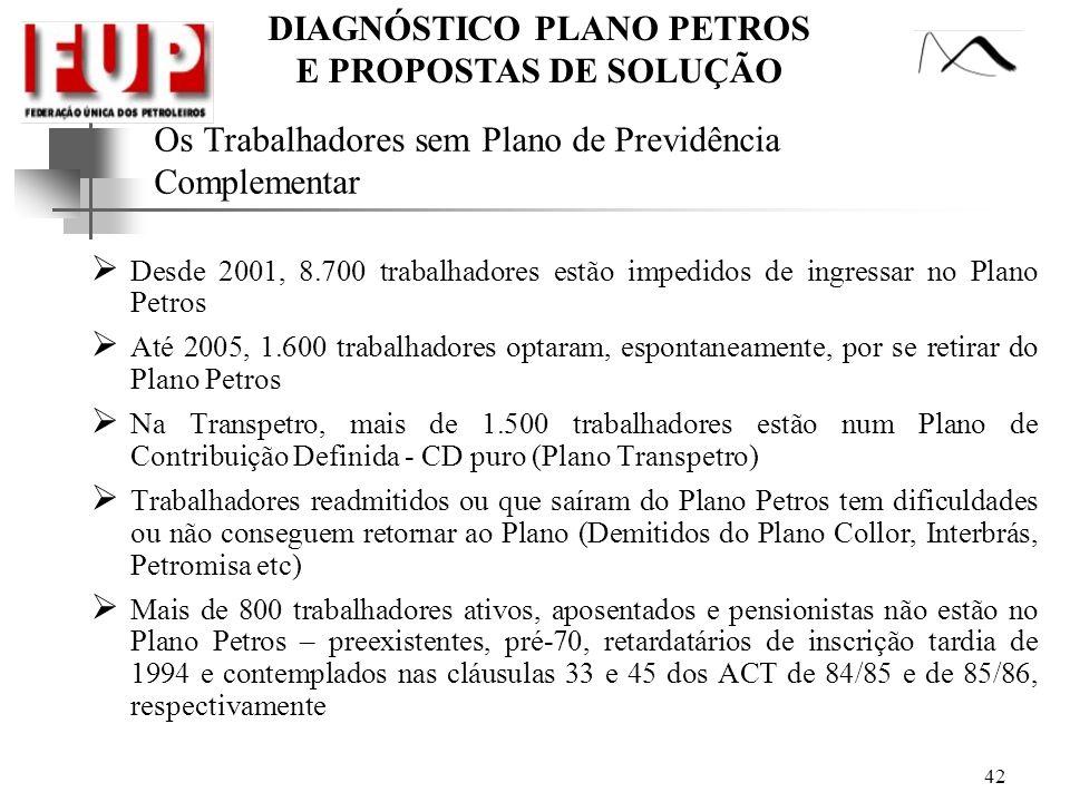 DIAGNÓSTICO PLANO PETROS E PROPOSTAS DE SOLUÇÃO Os Trabalhadores sem Plano de Previdência Complementar Desde 2001, 8.700 trabalhadores estão impedidos