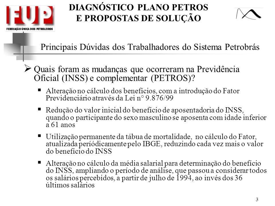 DIAGNÓSTICO PLANO PETROS E PROPOSTAS DE SOLUÇÃO 3 Principais Dúvidas dos Trabalhadores do Sistema Petrobrás Quais foram as mudanças que ocorreram na P
