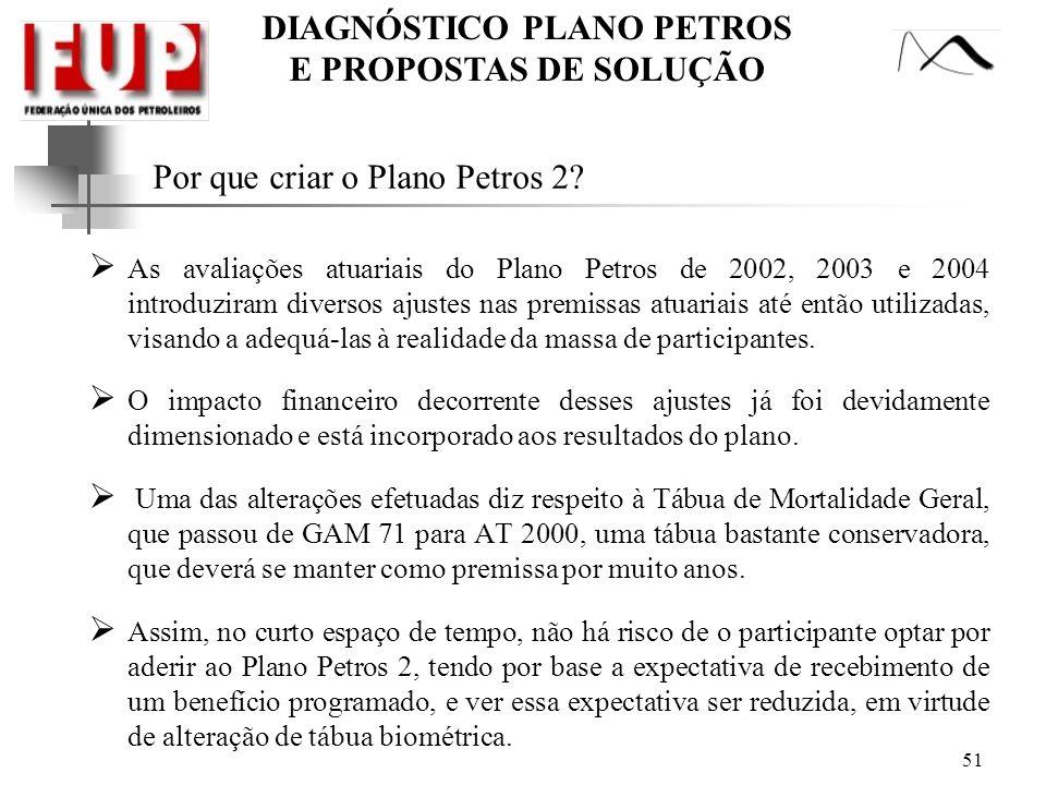 DIAGNÓSTICO PLANO PETROS E PROPOSTAS DE SOLUÇÃO Por que criar o Plano Petros 2? As avaliações atuariais do Plano Petros de 2002, 2003 e 2004 introduzi