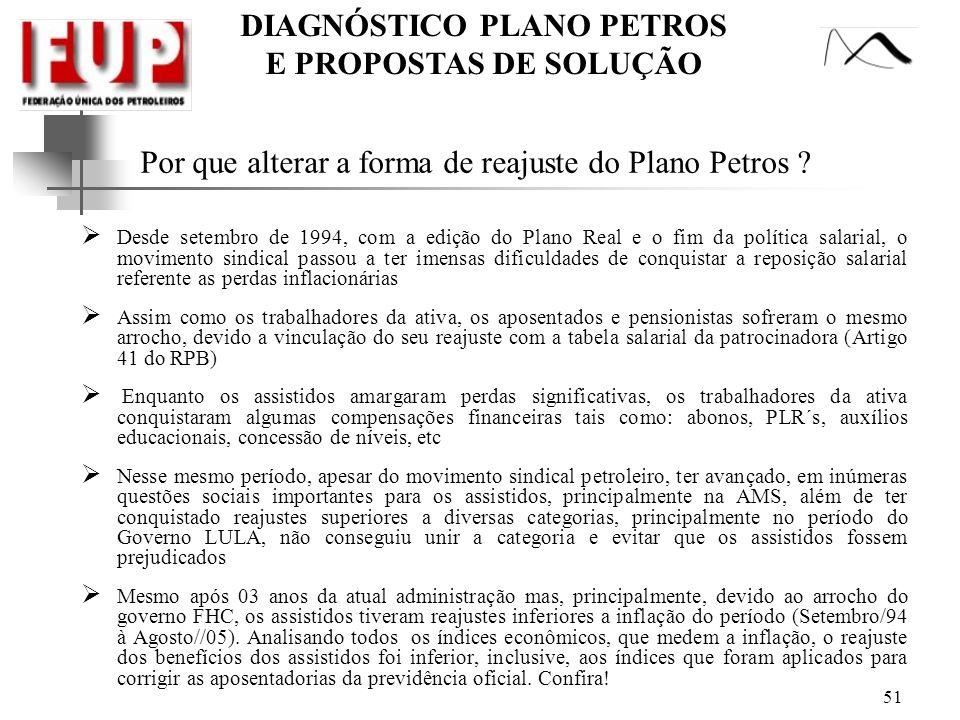 DIAGNÓSTICO PLANO PETROS E PROPOSTAS DE SOLUÇÃO Por que alterar a forma de reajuste do Plano Petros ? Desde setembro de 1994, com a edição do Plano Re