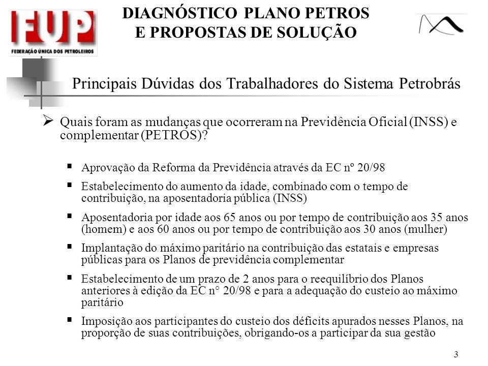 DIAGNÓSTICO PLANO PETROS E PROPOSTAS DE SOLUÇÃO 21 Principais Problemas do Plano Petros I.