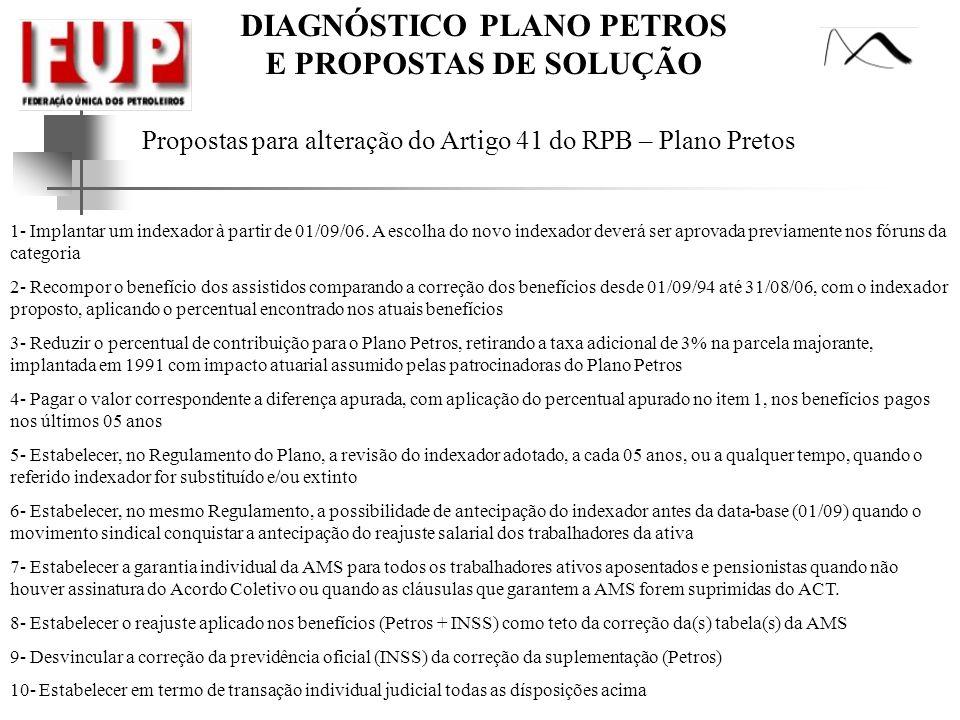 DIAGNÓSTICO PLANO PETROS E PROPOSTAS DE SOLUÇÃO Propostas para alteração do Artigo 41 do RPB – Plano Pretos 1- Implantar um indexador à partir de 01/0